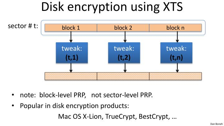 Disk encryption using XTS