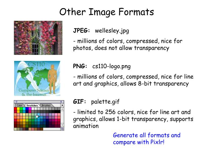 Other Image Formats