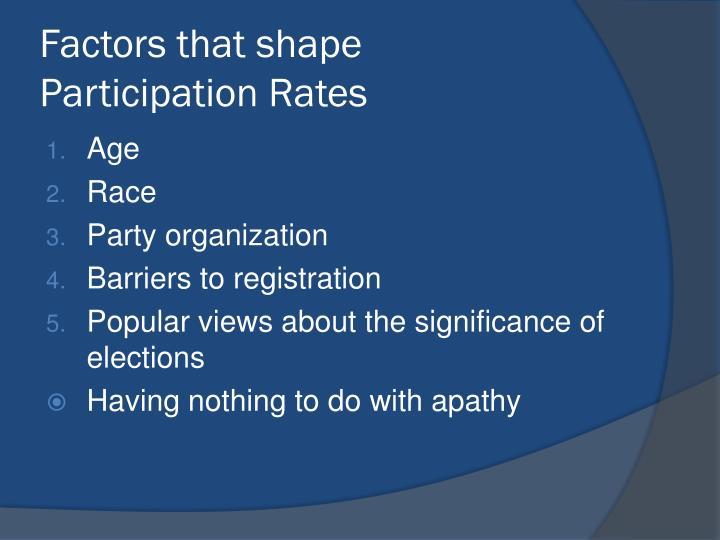 Factors that shape