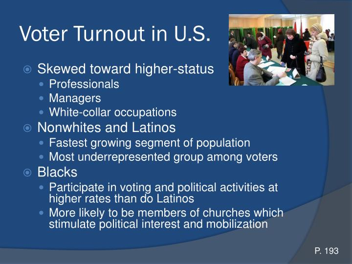 Voter Turnout in U.S.