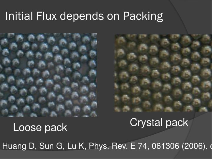 Initial Flux depends on Packing