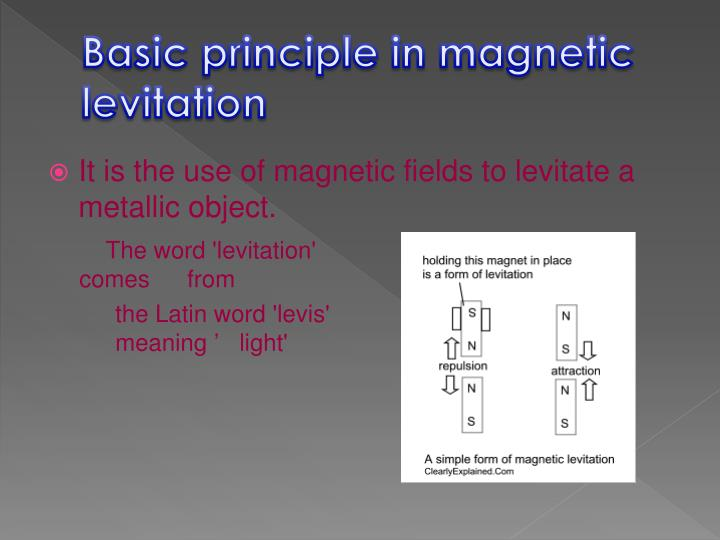 Basic principle in magnetic levitation