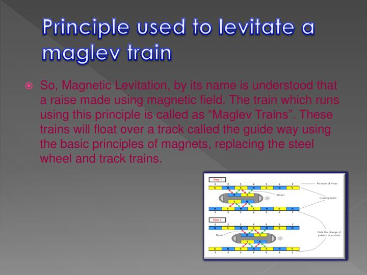 Principle used to levitate a maglev train