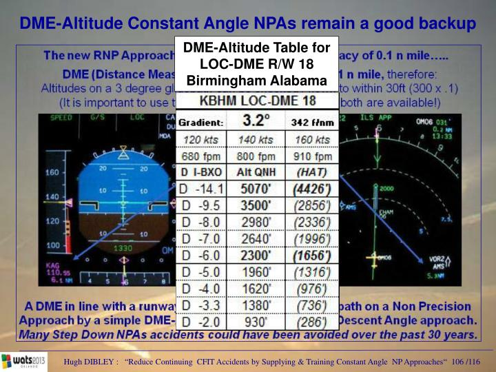 DME-Altitude Constant Angle NPAs remain a good backup