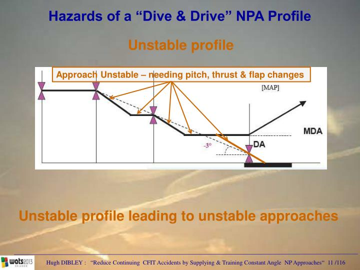 "Hazards of a ""Dive & Drive"" NPA Profile"