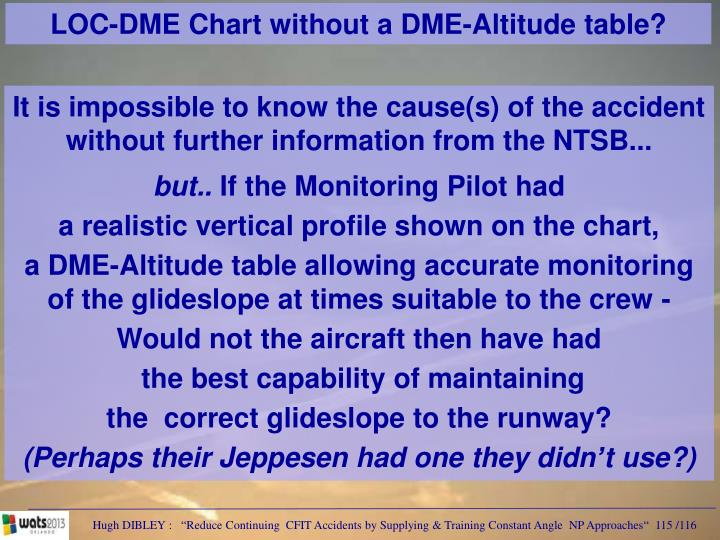 LOC-DME Chart without a DME-Altitude table?
