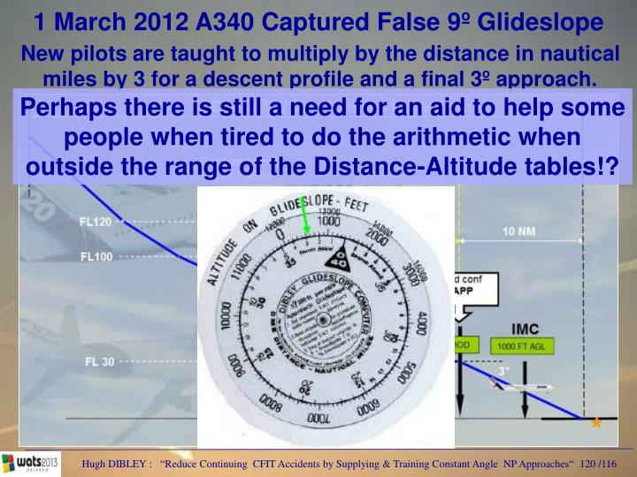 1 March 2012 A340 Captured False 9º Glideslope