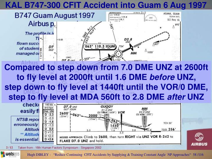 KAL B747-300 CFIT Accident into Guam 6 Aug 1997