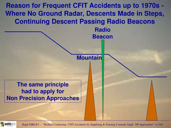Reason for Frequent CFIT Accidents up to 1970s -