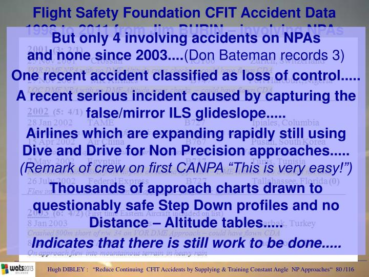 Flight Safety Foundation CFIT Accident Data
