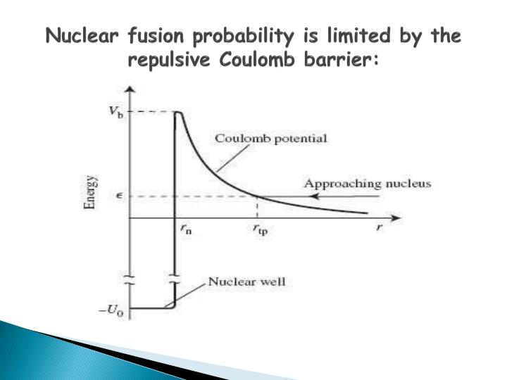 Nuclear fusion probability is limited by the repulsive Coulomb barrier: