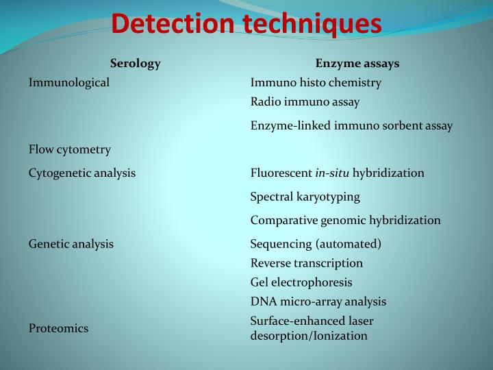 Detection techniques