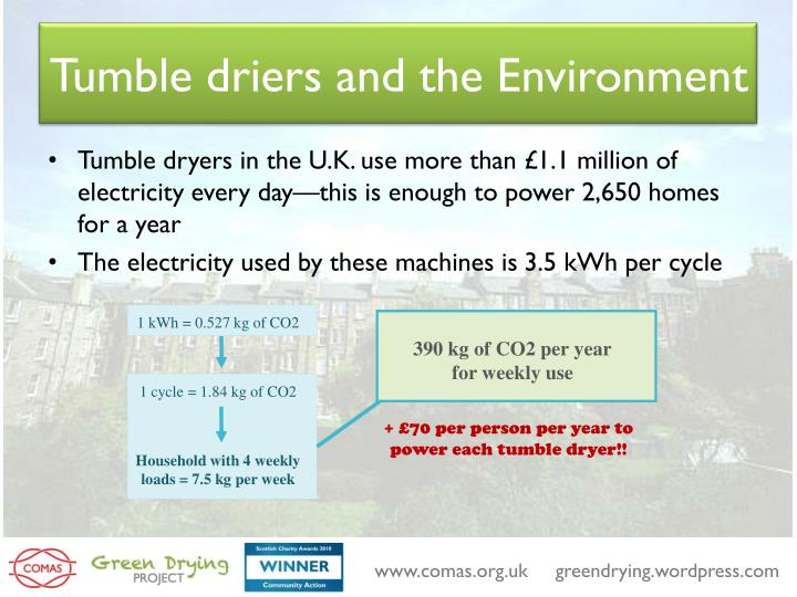 Tumble driers and the Environment