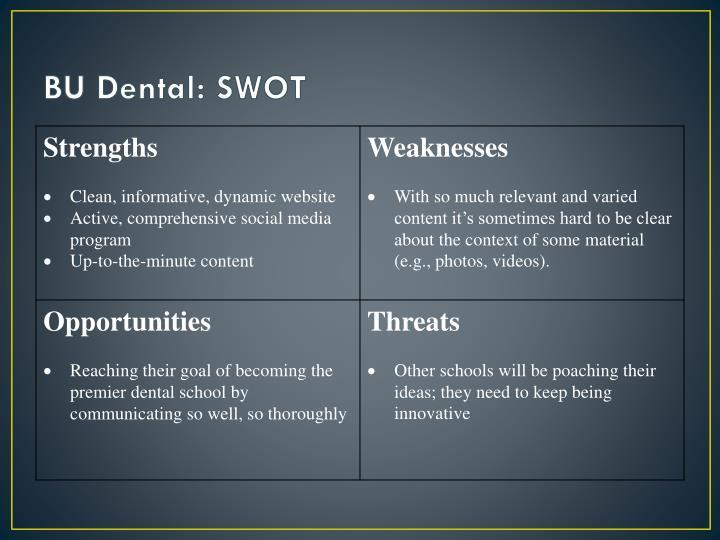 BU Dental: SWOT