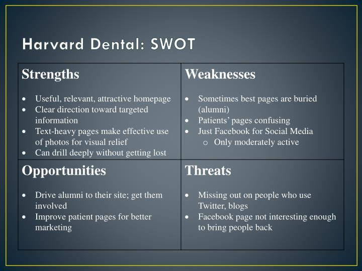 Harvard Dental: SWOT