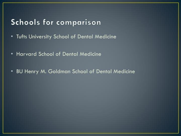 Schools for comparison