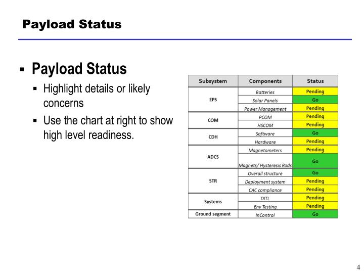 Payload Status