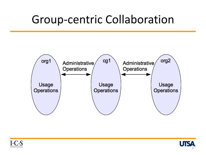 Group centric collaboration