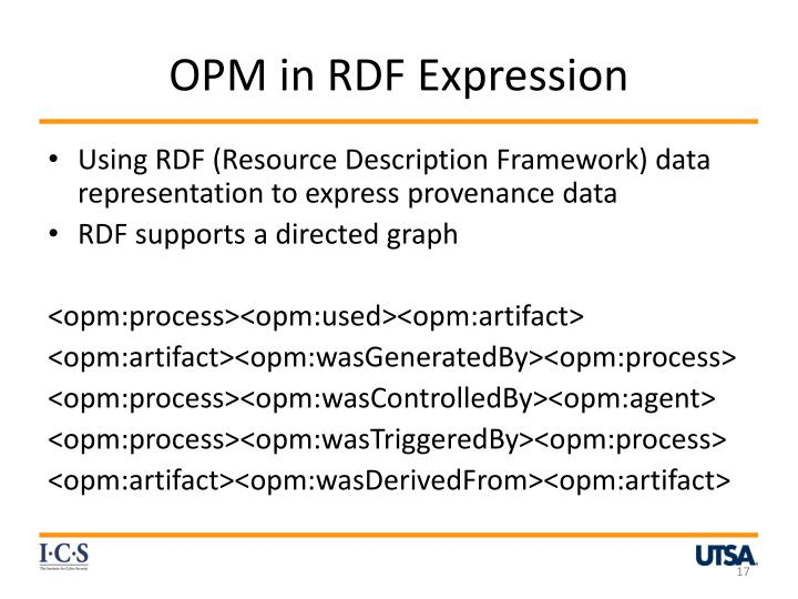 OPM in RDF Expression