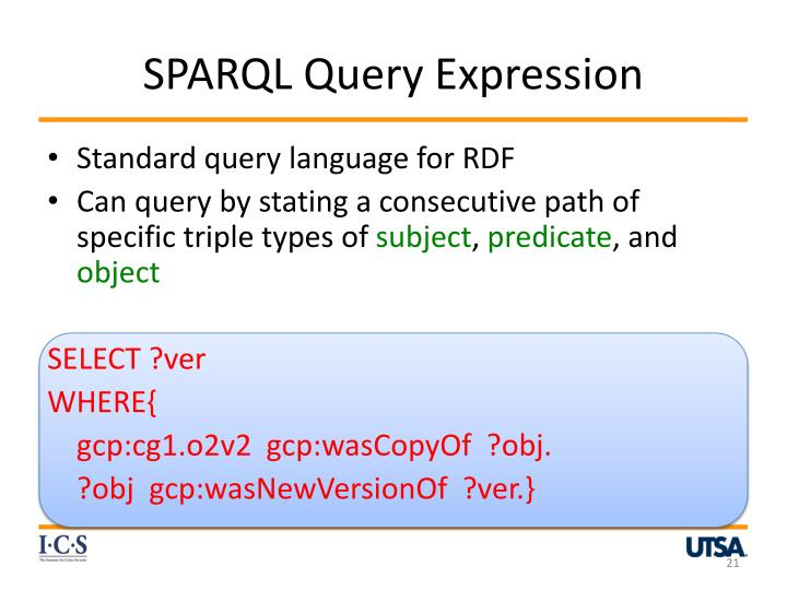 SPARQL Query Expression