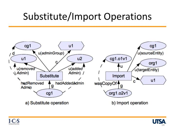 Substitute/Import Operations
