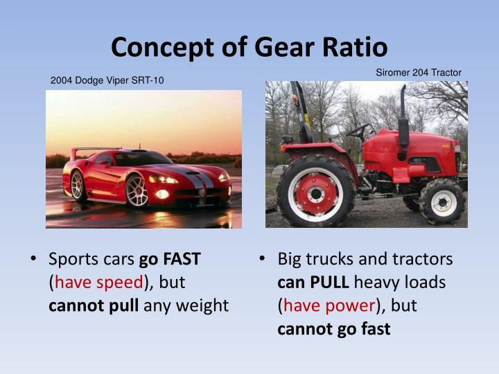 Concept of Gear Ratio