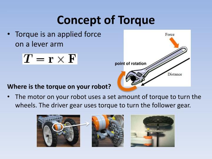 Concept of Torque