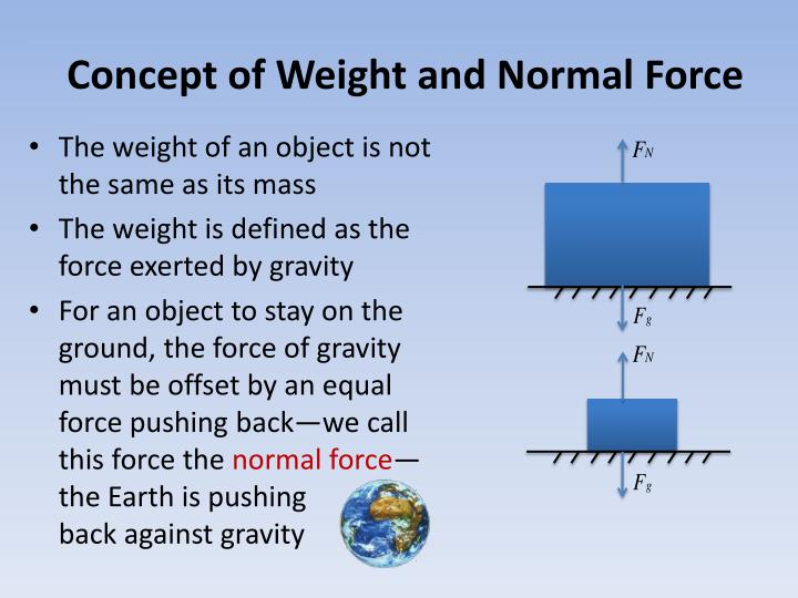Concept of Weight and Normal Force