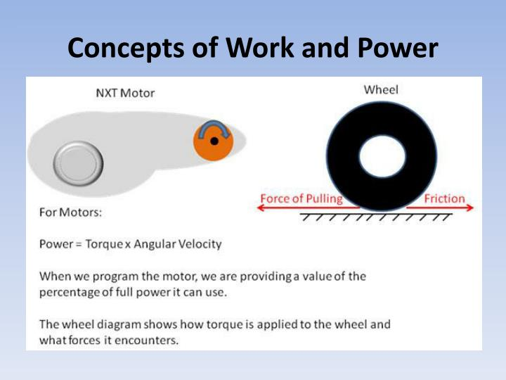Concepts of Work and Power