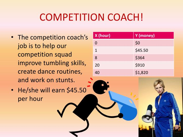 COMPETITION COACH!