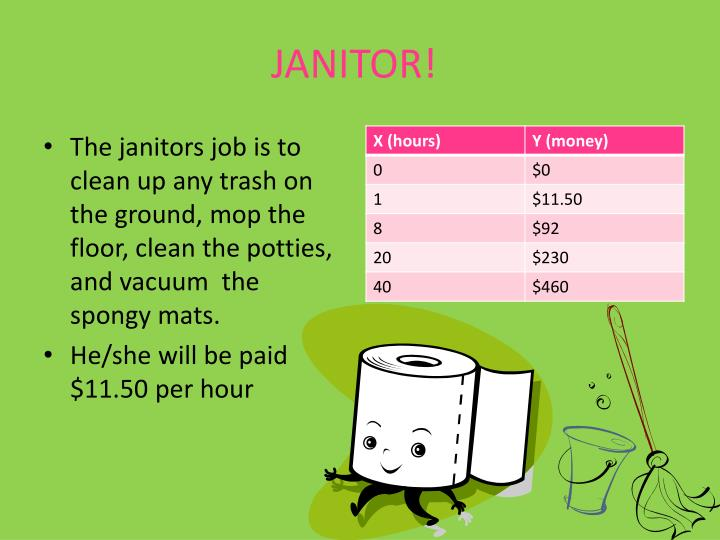 JANITOR!
