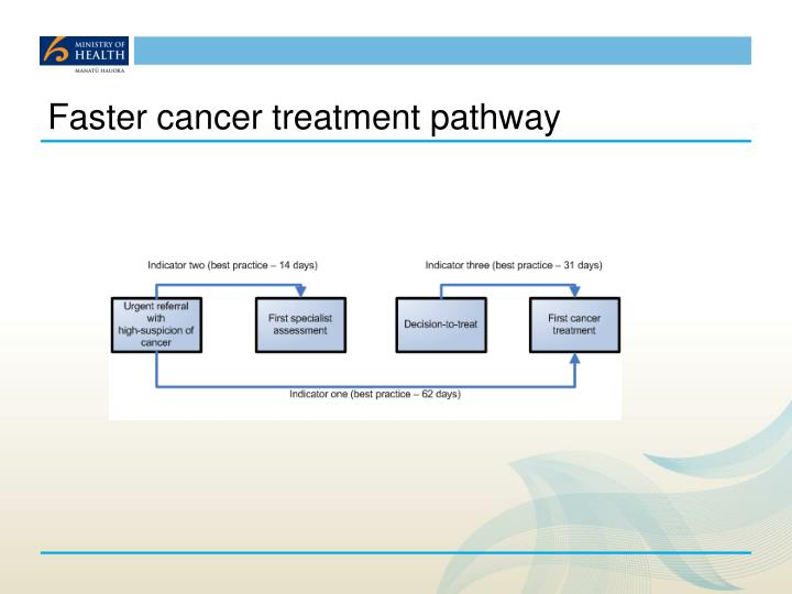 Faster cancer treatment pathway