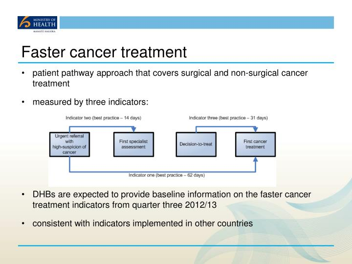 Faster cancer treatment1