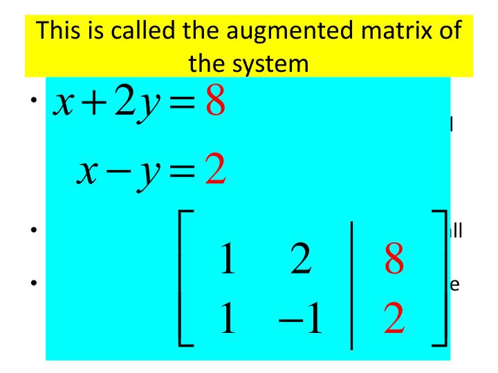 This is called the augmented matrix of the system
