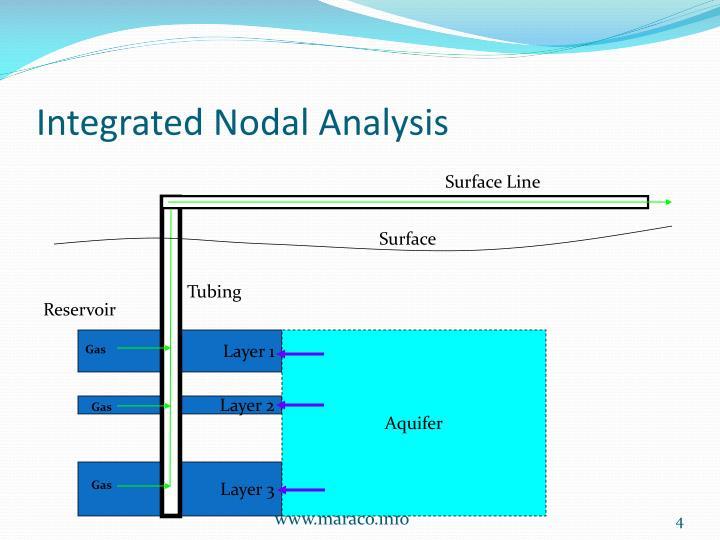 Integrated Nodal Analysis