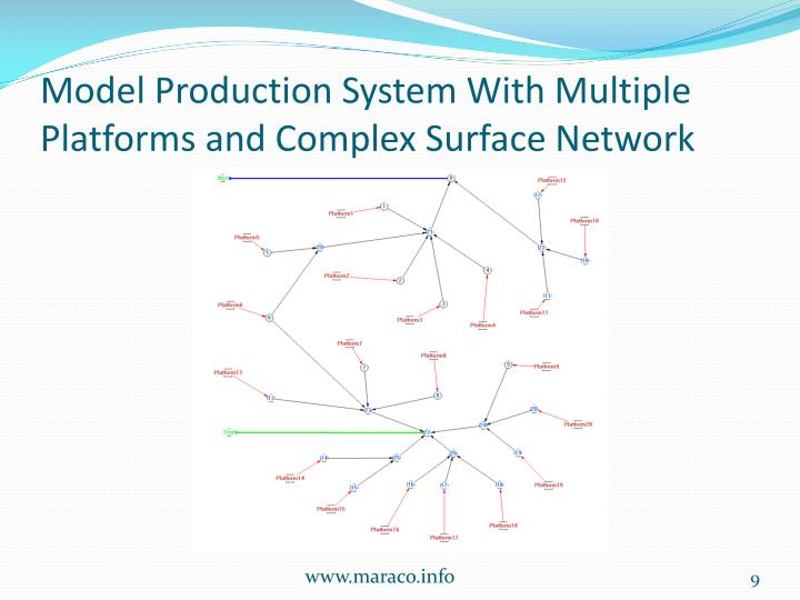 Model Production System With Multiple Platforms and Complex Surface Network