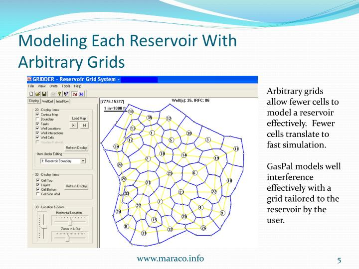 Modeling Each Reservoir With