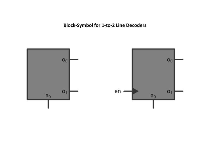 Block-Symbol