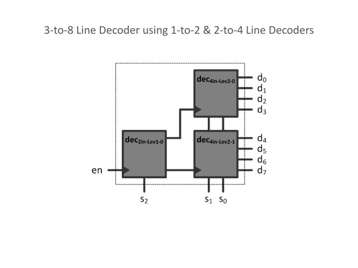 3-to-8 Line Decoder using 1-to-2 & 2-to-4 Line Decoders