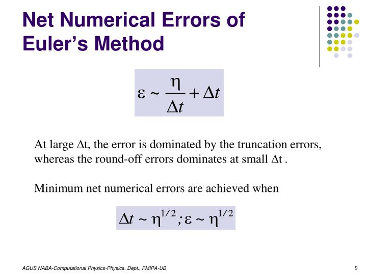 Net Numerical Errors of