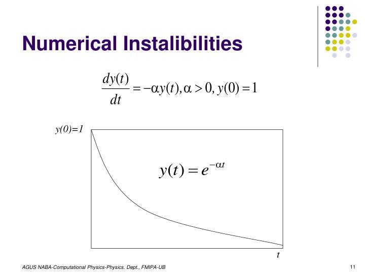 Numerical Instalibilities