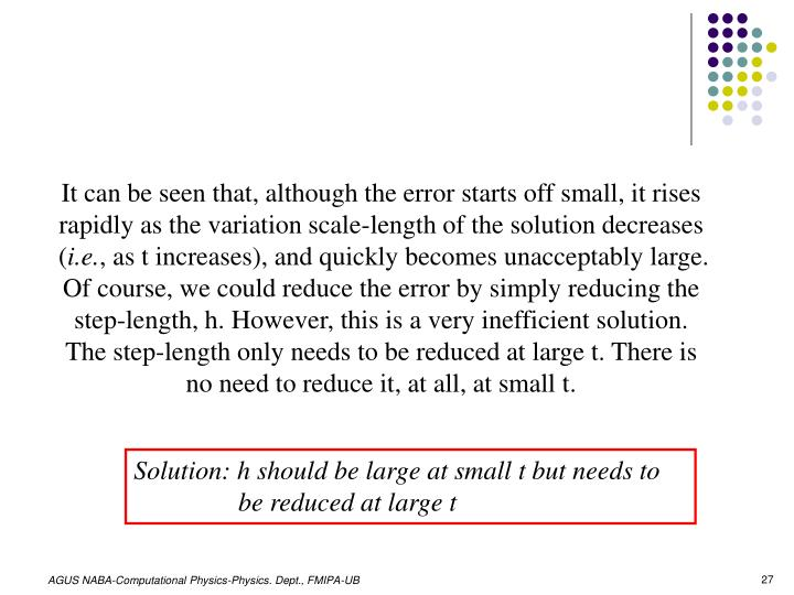It can be seen that, although the error starts off small, it rises rapidly as the variation scale-length of the solution decreases (