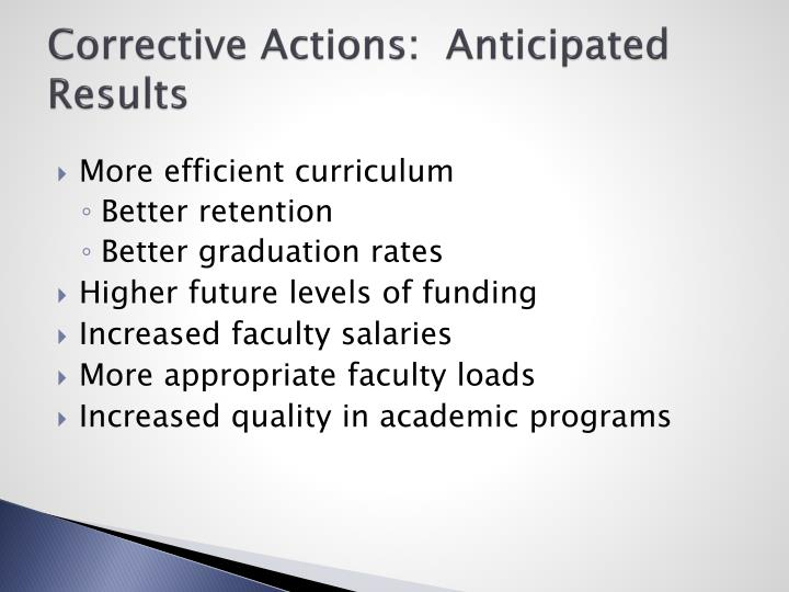 Corrective Actions:  Anticipated Results