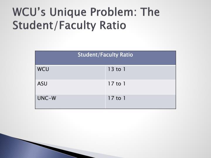 WCU's Unique Problem: The Student/Faculty Ratio