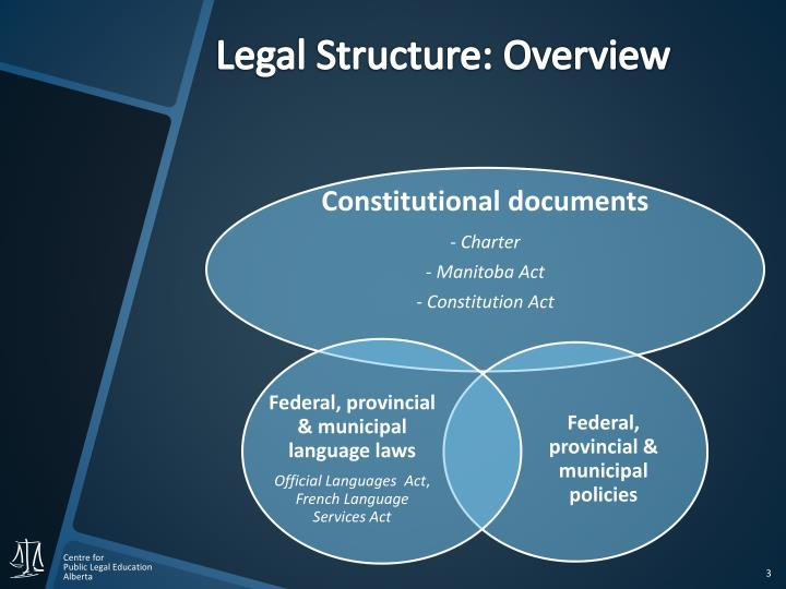 Legal structure overview