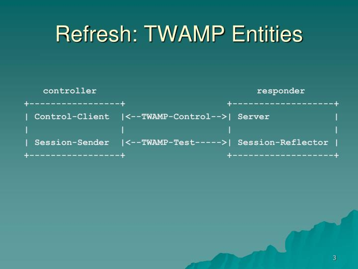 Refresh: TWAMP Entities