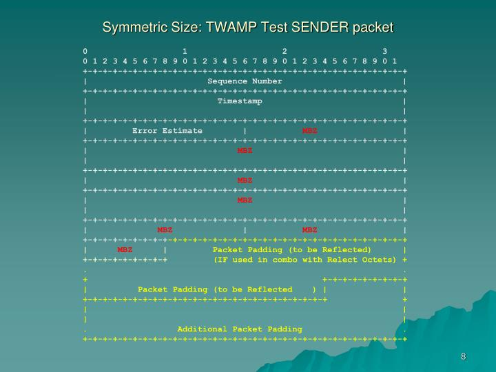 Symmetric Size: TWAMP Test SENDER packet