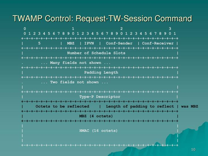 TWAMP Control: Request-TW-Session Command