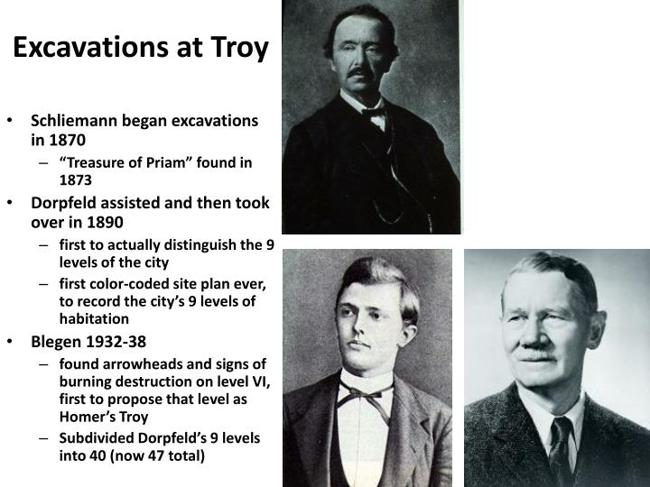 Excavations at troy