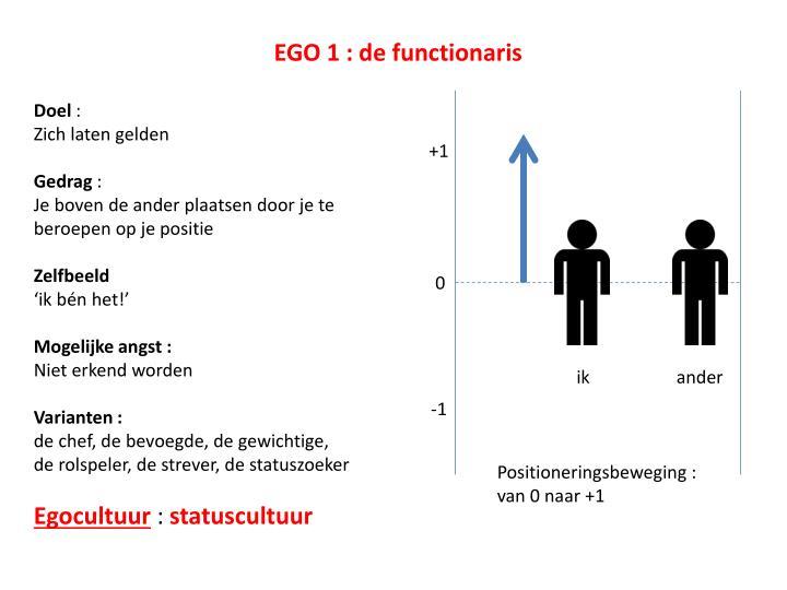 EGO 1 : de functionaris